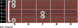 A5 for guitar on frets 5, 7, 7, x, 5, 5