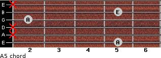 A5 for guitar on frets 5, x, x, 2, 5, x