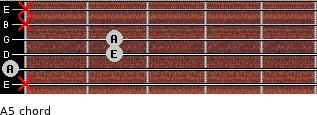 A5 for guitar on frets x, 0, 2, 2, x, x