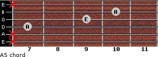 A5 for guitar on frets x, x, 7, 9, 10, x