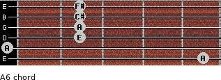 A6/ for guitar on frets 5, 0, 2, 2, 2, 2