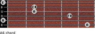 A6/ for guitar on frets 5, 0, 4, 2, 2, 0
