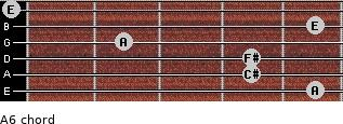 A6/ for guitar on frets 5, 4, 4, 2, 5, 0
