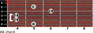 A6 for guitar on frets 5, 4, 4, 6, 5, x