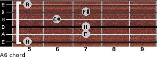 A6/ for guitar on frets 5, 7, 7, 6, 7, 5
