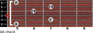 A6 for guitar on frets 5, 7, x, 6, 7, 5
