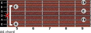 A6/ for guitar on frets 5, 9, x, 9, 5, 9