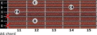 A6 for guitar on frets x, 12, x, 11, 14, 12