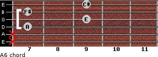 A6/ for guitar on frets x, x, 7, 9, 7, 9