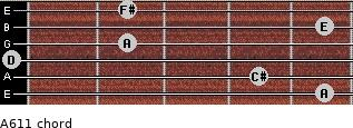 A6/11 for guitar on frets 5, 4, 0, 2, 5, 2