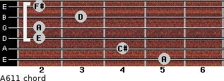 A6/11 for guitar on frets 5, 4, 2, 2, 3, 2