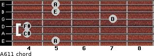 A6/11 for guitar on frets 5, 4, 4, 7, 5, 5