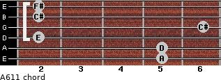 A6/11 for guitar on frets 5, 5, 2, 6, 2, 2