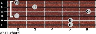 A6/11 for guitar on frets 5, 5, 2, 6, 3, 2