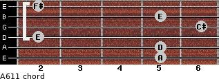 A6/11 for guitar on frets 5, 5, 2, 6, 5, 2