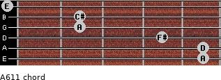 A6/11 for guitar on frets 5, 5, 4, 2, 2, 0