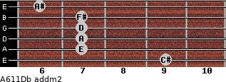 A6/11/Db add(m2) guitar chord