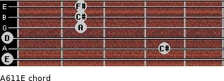 A6/11/E for guitar on frets 0, 4, 0, 2, 2, 2