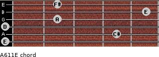 A6/11/E for guitar on frets 0, 4, 0, 2, 5, 2