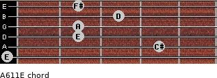 A6/11/E for guitar on frets 0, 4, 2, 2, 3, 2