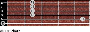 A6/11/E for guitar on frets 0, 5, 2, 2, 2, 2