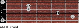 A6/11/E for guitar on frets 0, 5, 4, 2, 2, 0