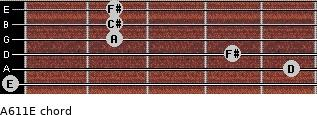 A6/11/E for guitar on frets 0, 5, 4, 2, 2, 2