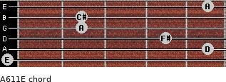 A6/11/E for guitar on frets 0, 5, 4, 2, 2, 5