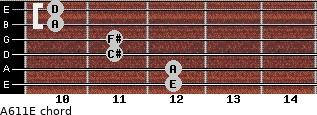 A6/11/E for guitar on frets 12, 12, 11, 11, 10, 10