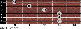 A6/11/E for guitar on frets 12, 12, 12, 11, 10, 9