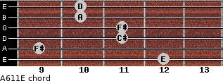 A6/11/E for guitar on frets 12, 9, 11, 11, 10, 10