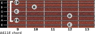 A6/11/E for guitar on frets 12, 9, 12, 9, 10, 9