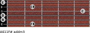 A6/11/F# add(m3) for guitar on frets 2, 0, 0, 5, 2, 0