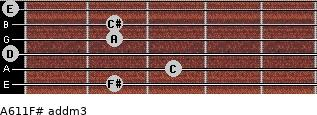 A6/11/F# add(m3) for guitar on frets 2, 3, 0, 2, 2, 0