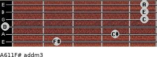 A6/11/F# add(m3) for guitar on frets 2, 4, 0, 5, 5, 5