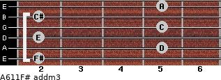 A6/11/F# add(m3) for guitar on frets 2, 5, 2, 5, 2, 5