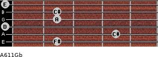 A6/11/Gb for guitar on frets 2, 4, 0, 2, 2, 0