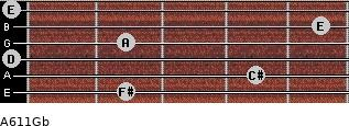 A6/11/Gb for guitar on frets 2, 4, 0, 2, 5, 0