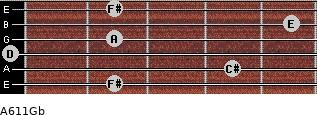 A6/11/Gb for guitar on frets 2, 4, 0, 2, 5, 2