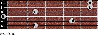 A6/11/Gb for guitar on frets 2, 4, 0, 2, 5, 5