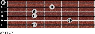 A6/11/Gb for guitar on frets 2, 4, 2, 2, 3, 0