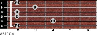 A6/11/Gb for guitar on frets 2, 4, 2, 2, 3, 2