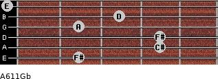 A6/11/Gb for guitar on frets 2, 4, 4, 2, 3, 0
