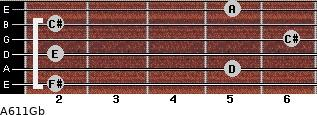 A6/11/Gb for guitar on frets 2, 5, 2, 6, 2, 5