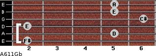 A6/11/Gb for guitar on frets 2, 5, 2, 6, 5, 5