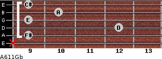 A6/11/Gb for guitar on frets x, 9, 12, 9, 10, 9