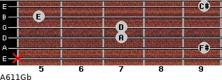 A6/11/Gb for guitar on frets x, 9, 7, 7, 5, 9