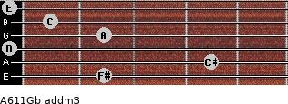 A6/11/Gb add(m3) for guitar on frets 2, 4, 0, 2, 1, 0