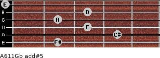 A6/11/Gb add(#5) guitar chord
