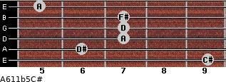 A6/11b5/C# for guitar on frets 9, 6, 7, 7, 7, 5